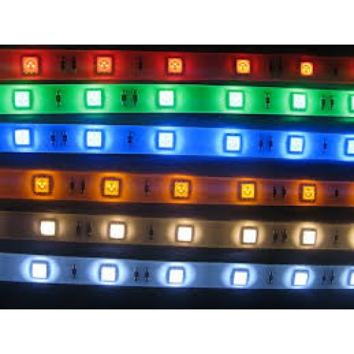LED ленти